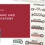 #108: Genograms and Family History